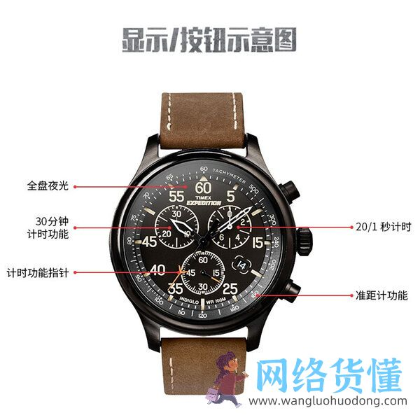 男士手表推荐高端品牌